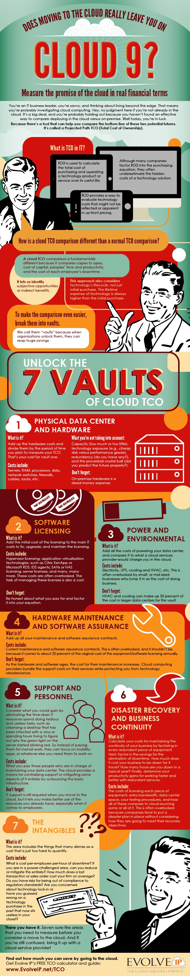 Nice Cloud Infographic