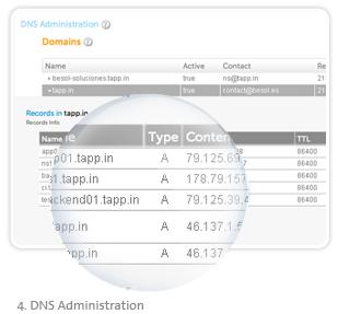 dns-admin-cloud