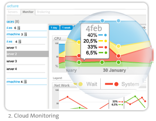 tapp-2-cloud-monitoring