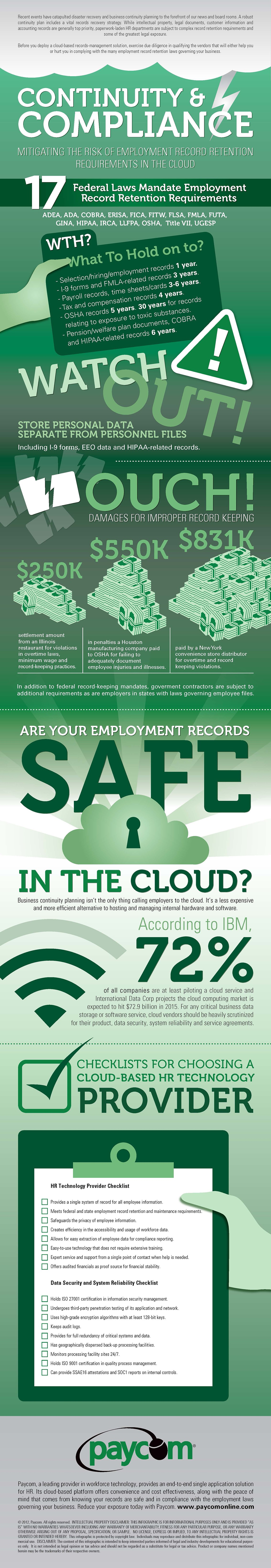 cloud-compliance-infographic