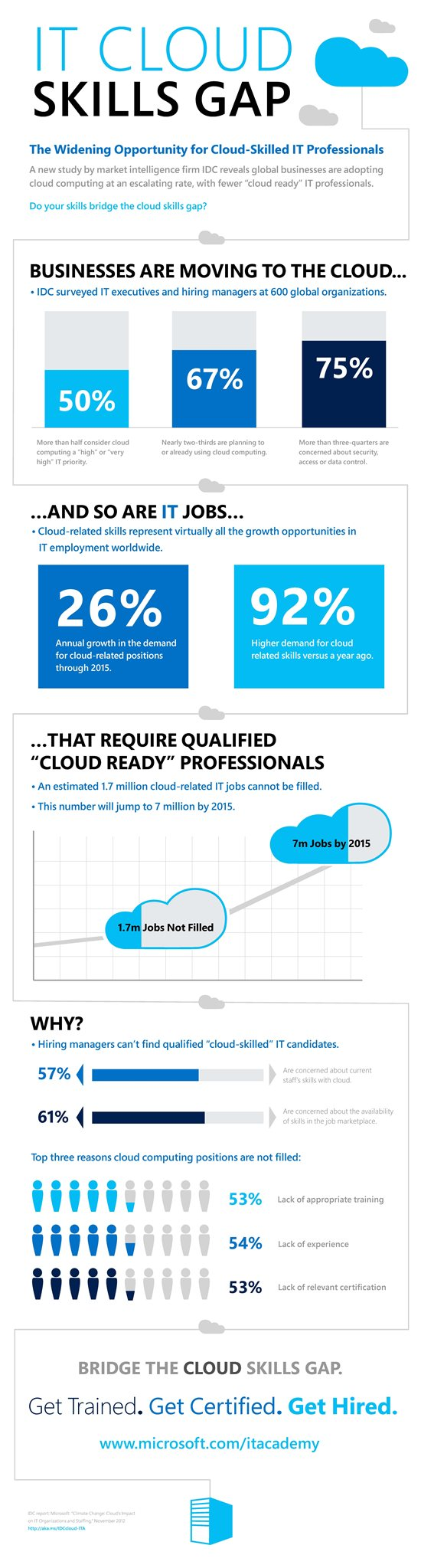 Cloud Infographic: IT Cloud Skills Gap - CloudTweaks