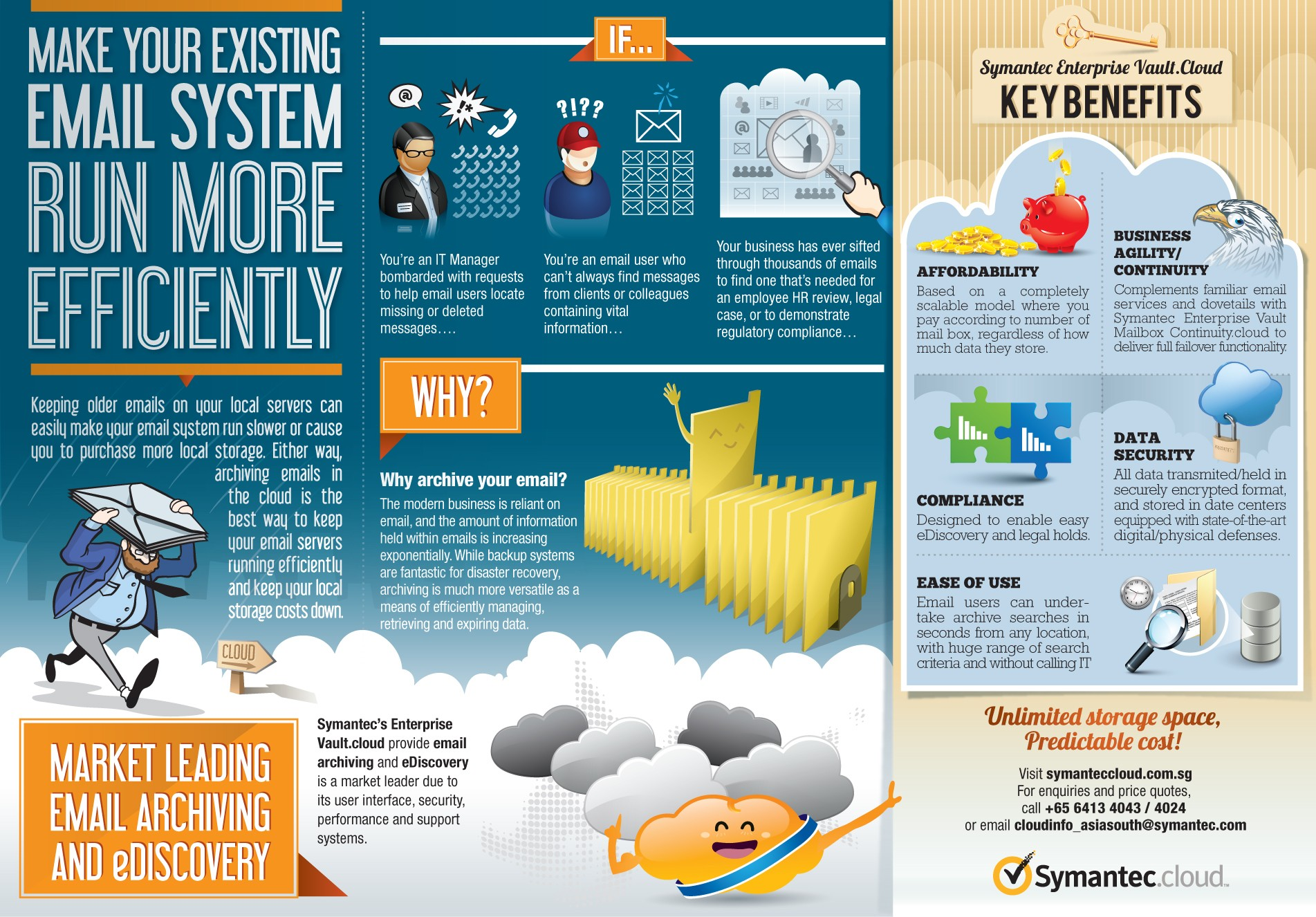 cloud-infographic-email