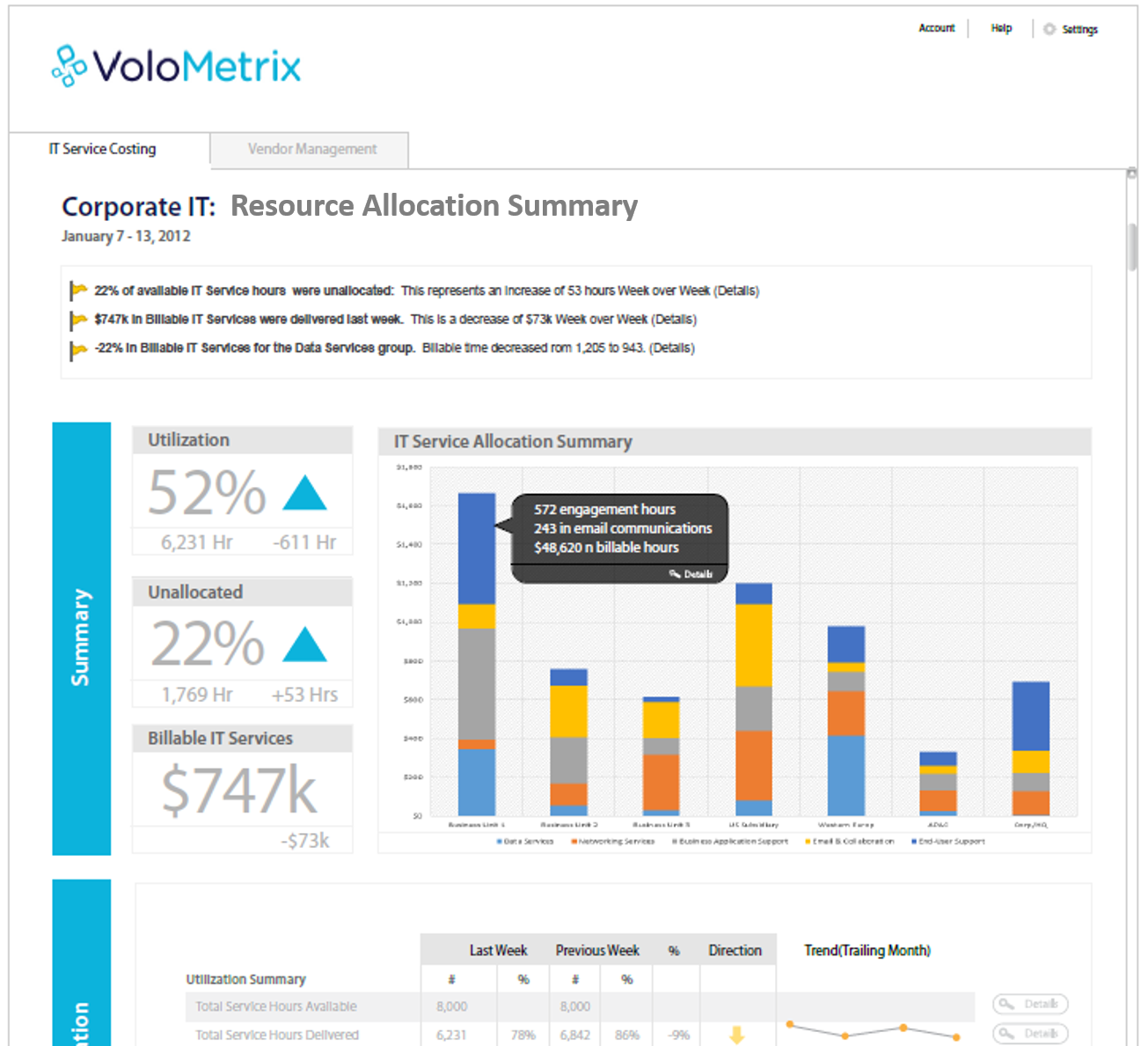 VoloMetrix_Screenshot_ITDashboard