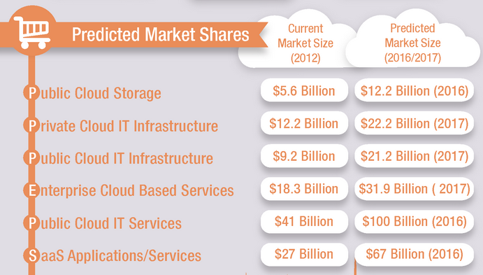 market-shares