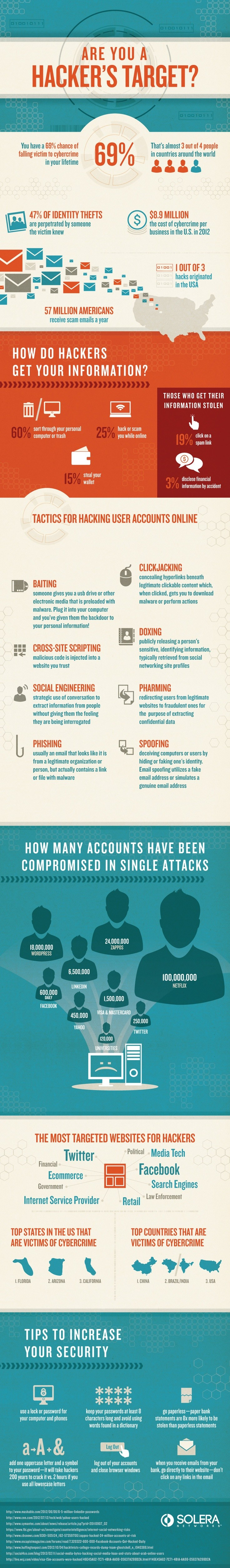 Cybercrime Transformed By Modern Computing