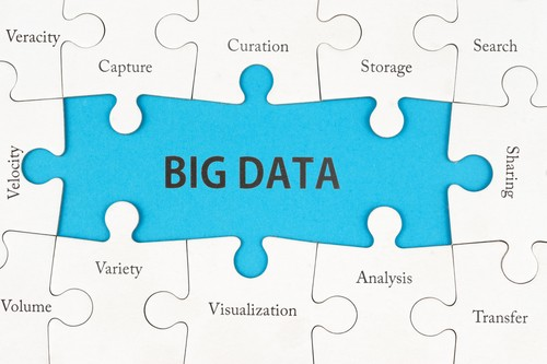 Big-Data-Movement