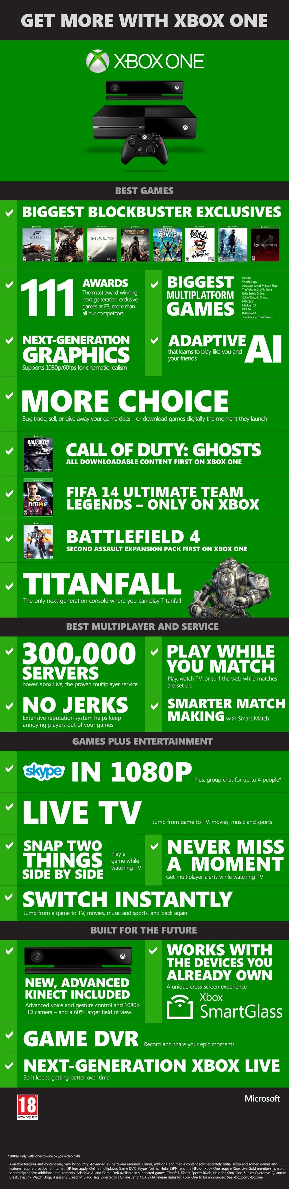 XboxOne_IFG_r8t5_cs