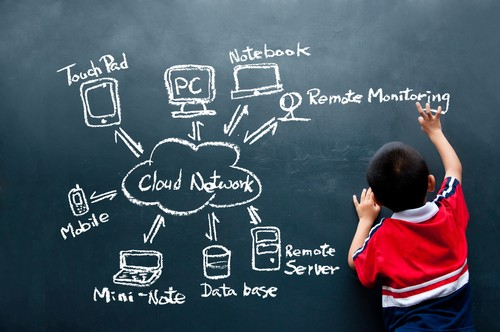 cloud-student-draw
