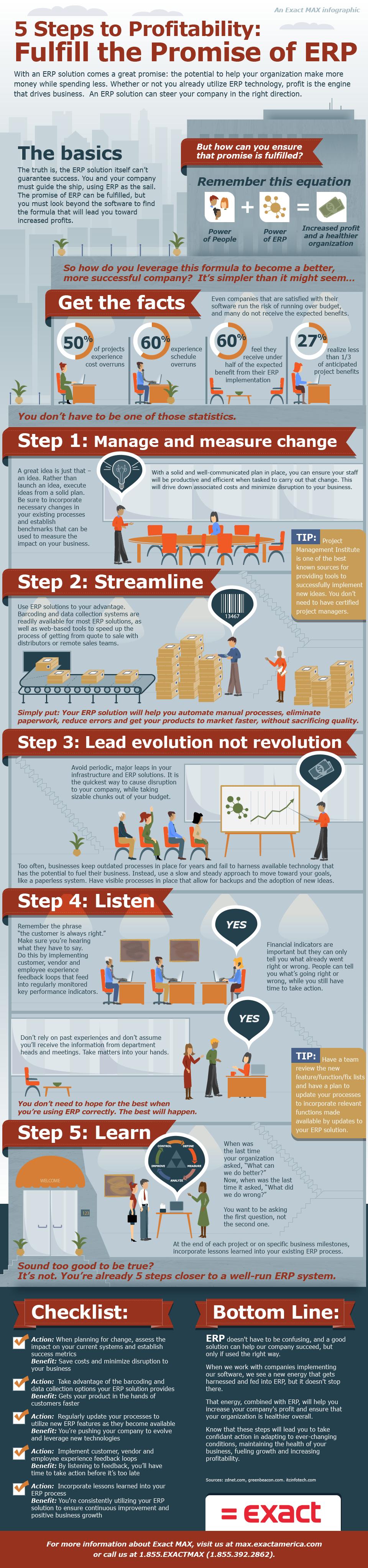 infographic-erp